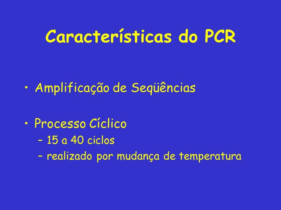 Características do PCR
