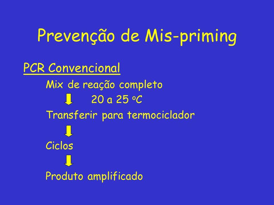 Prevenção de Mis-priming