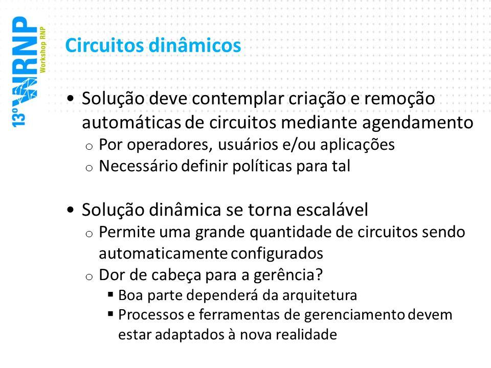 Circuitos dinâmicos Solução deve contemplar criação e remoção automáticas de circuitos mediante agendamento.