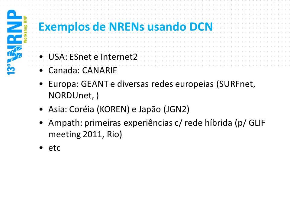 Exemplos de NRENs usando DCN