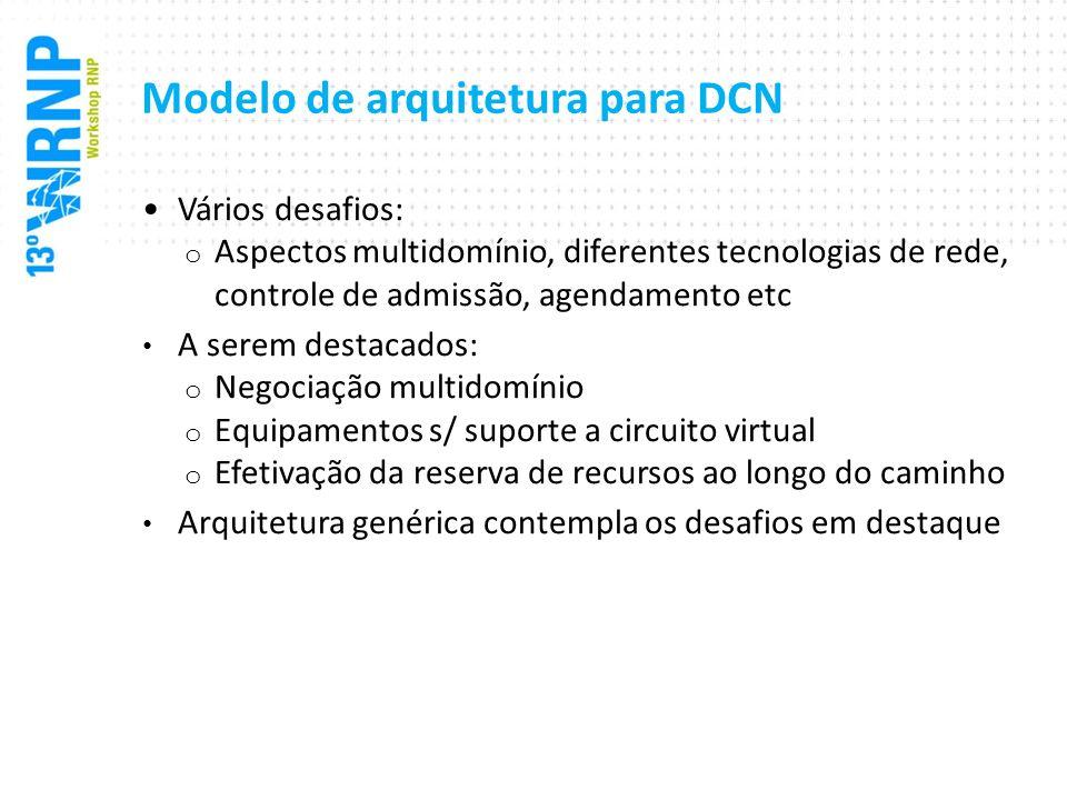 Modelo de arquitetura para DCN