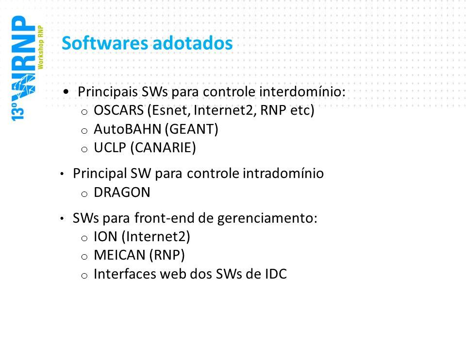 Softwares adotados Principais SWs para controle interdomínio: