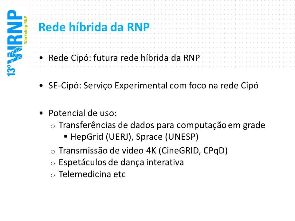 Rede híbrida da RNP Rede Cipó: futura rede híbrida da RNP