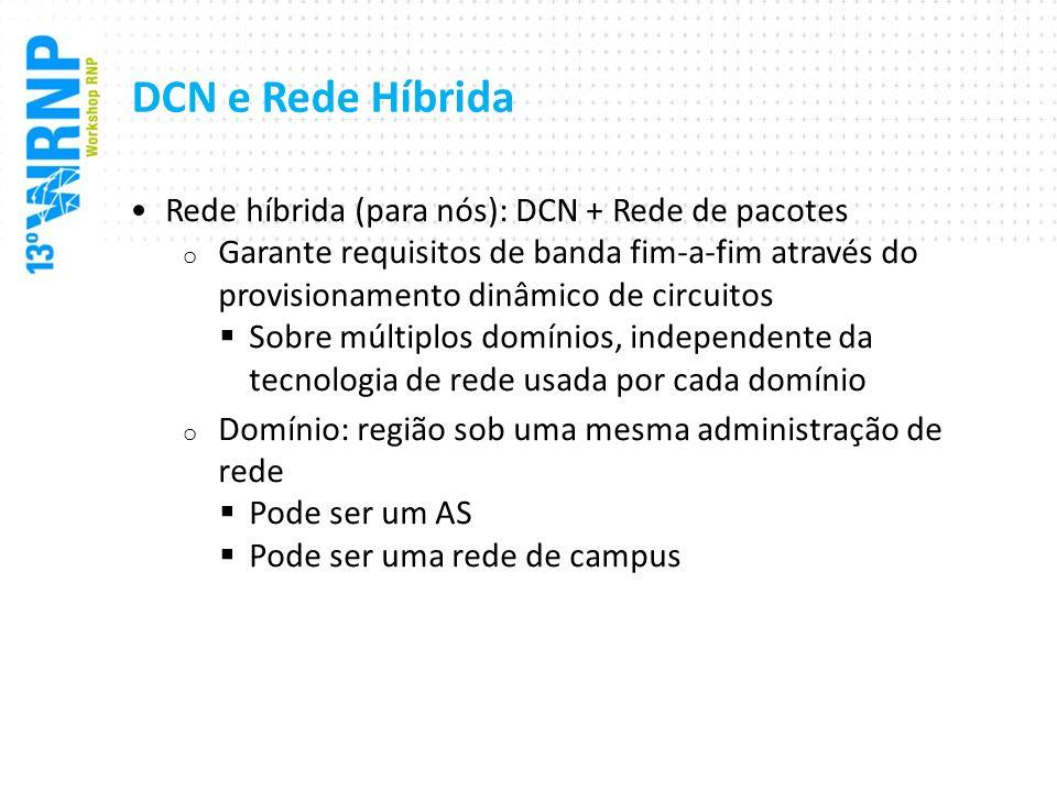DCN e Rede Híbrida Rede híbrida (para nós): DCN + Rede de pacotes