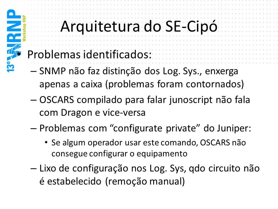 Arquitetura do SE-Cipó