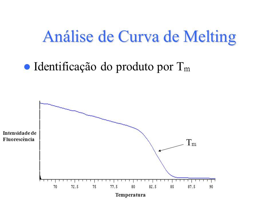 Análise de Curva de Melting