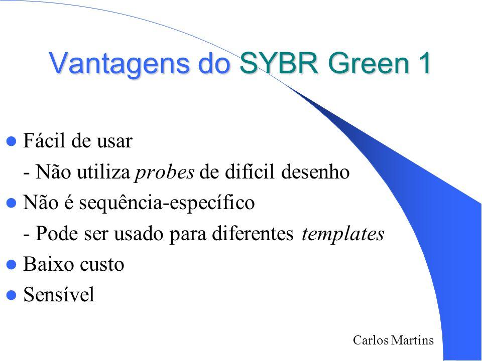 Vantagens do SYBR Green 1
