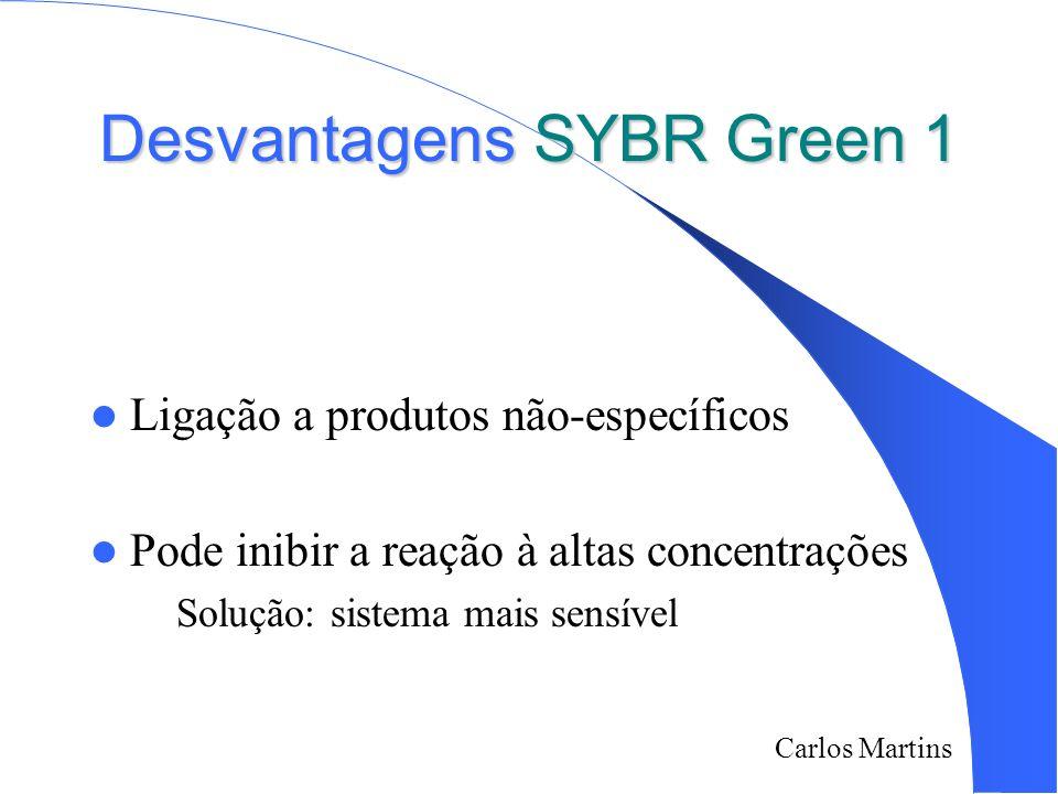 Desvantagens SYBR Green 1