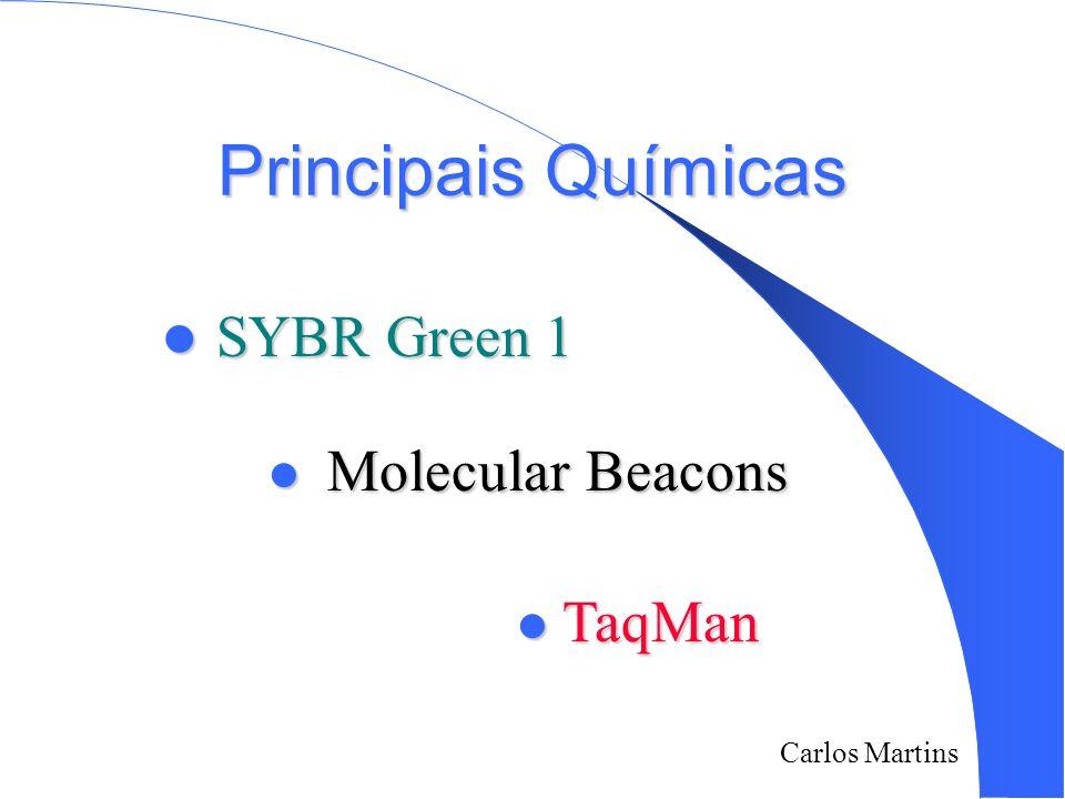 Principais Químicas SYBR Green 1 Molecular Beacons TaqMan 3/25/2017
