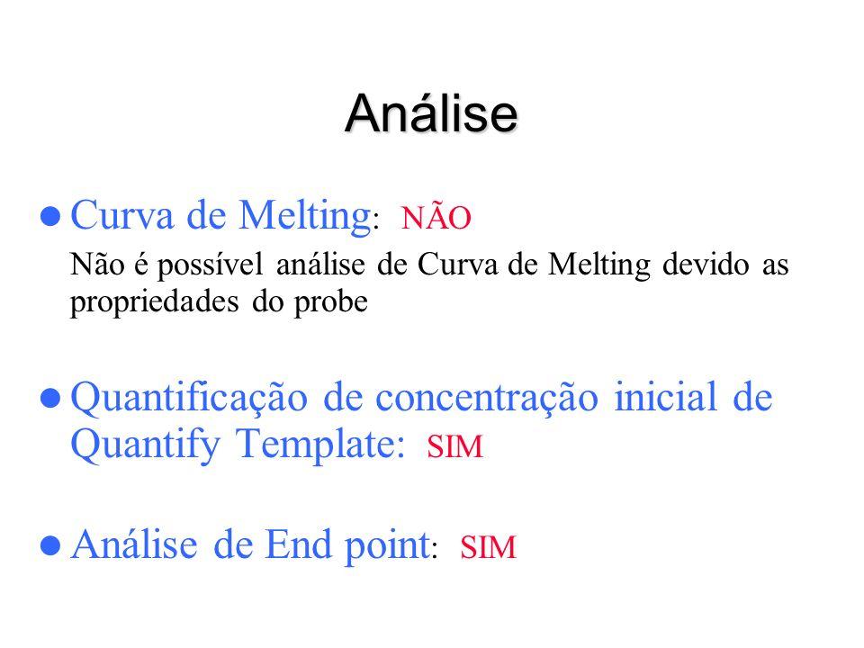 Análise Curva de Melting: NÃO
