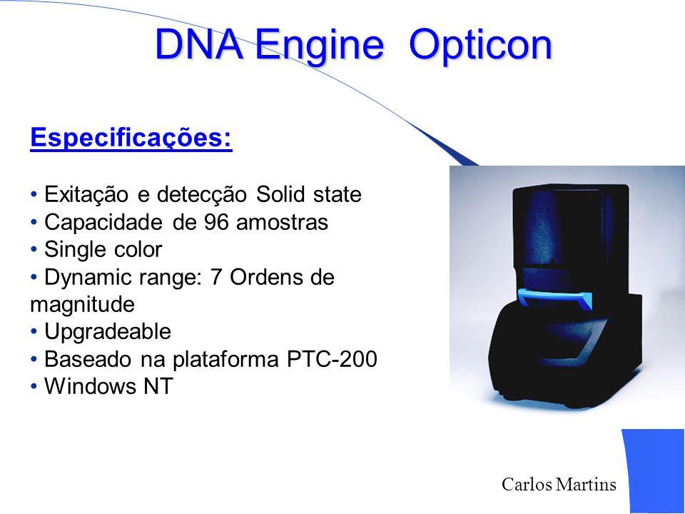 DNA Engine Opticon Especificações: Exitação e detecção Solid state