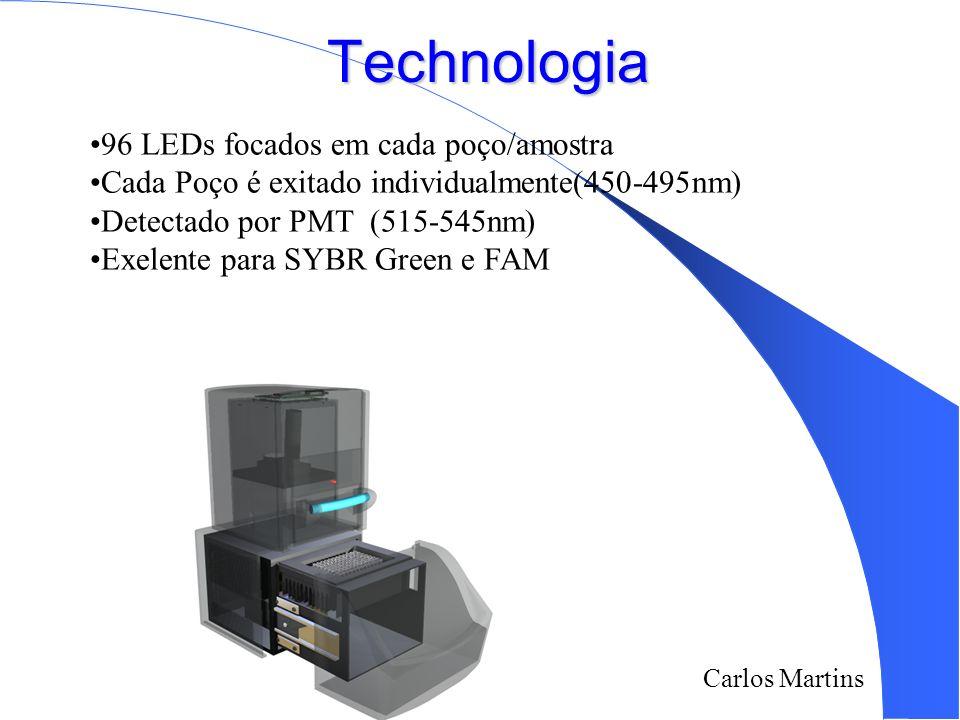 Technologia 96 LEDs focados em cada poço/amostra