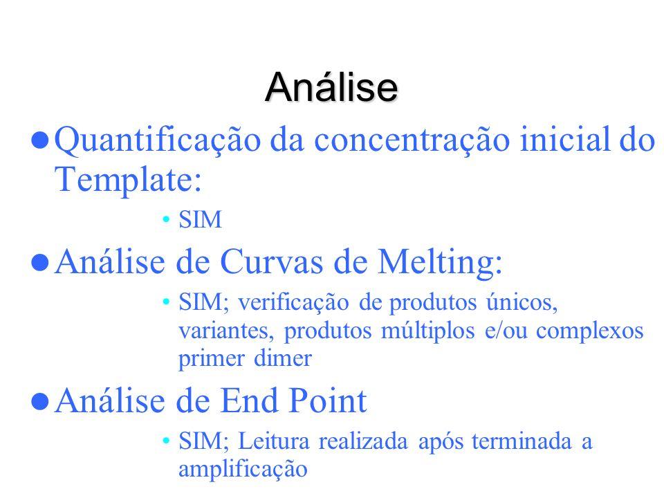 Análise Quantificação da concentração inicial do Template: