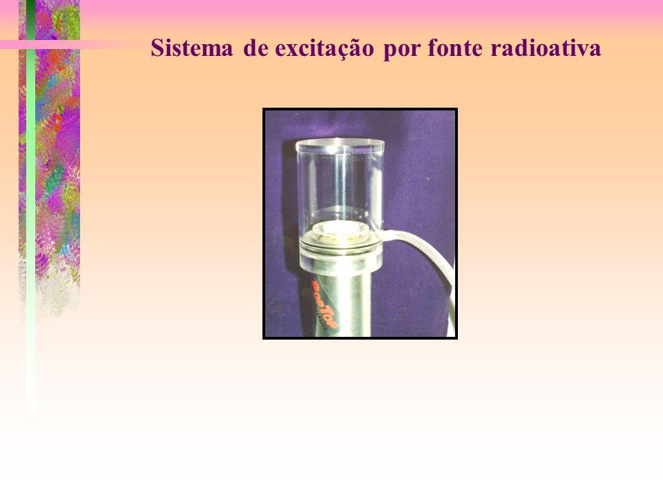 Sistema de excitação por fonte radioativa