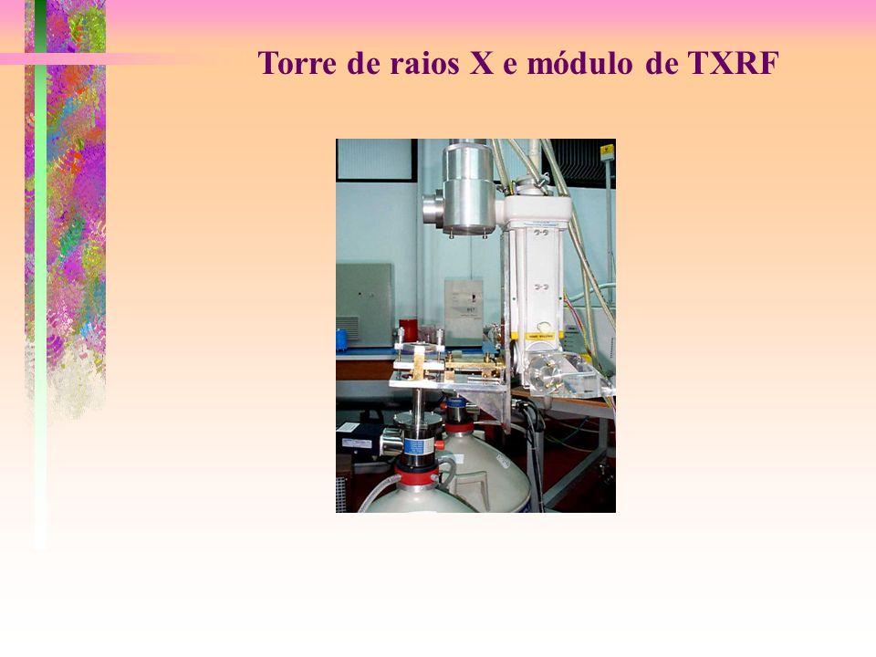 Torre de raios X e módulo de TXRF