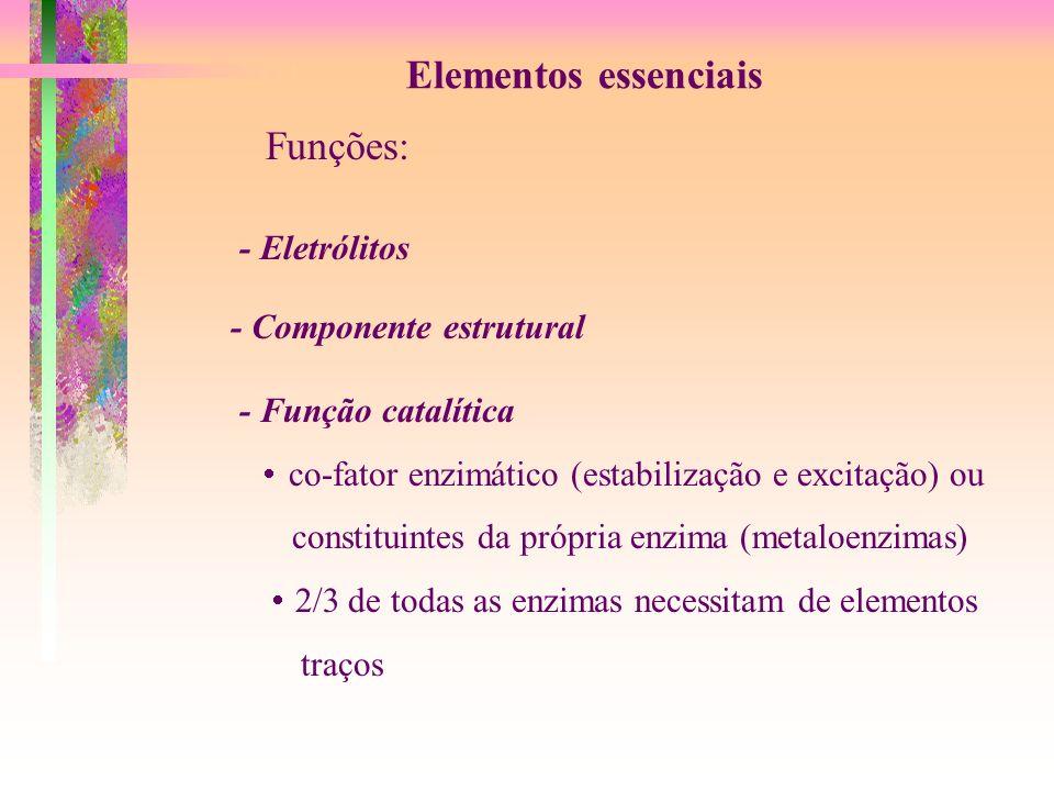 Elementos essenciais Funções: - Eletrólitos - Componente estrutural