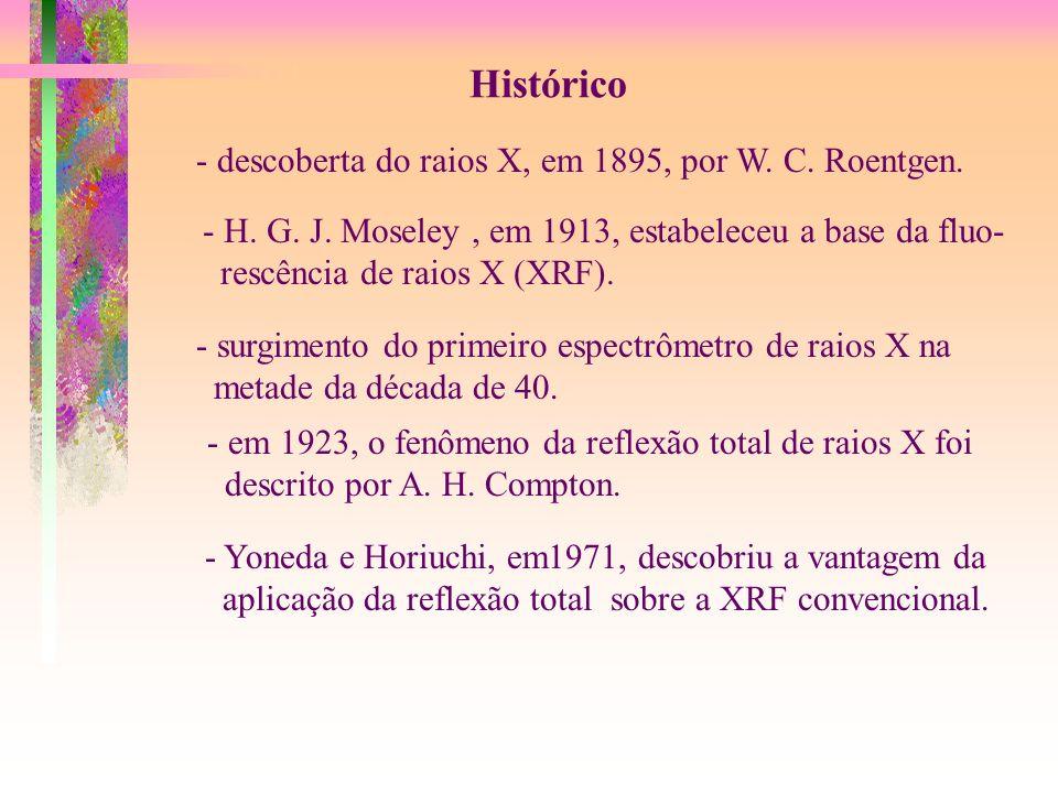 Histórico - descoberta do raios X, em 1895, por W. C. Roentgen.