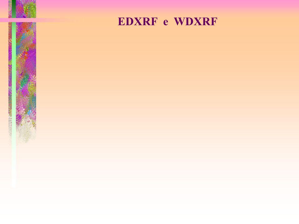 EDXRF e WDXRF