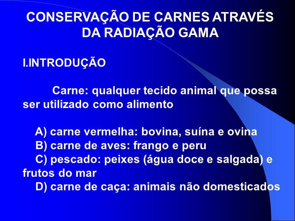 CONSERVAÇÃO DE CARNES ATRAVÉS DA RADIAÇÃO GAMA