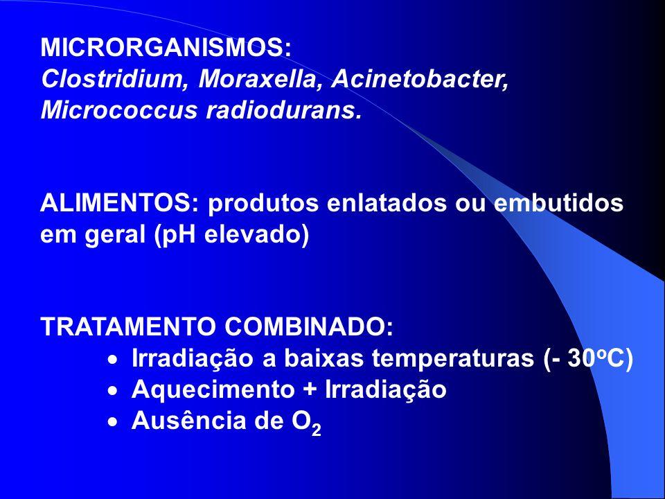 MICRORGANISMOS: Clostridium, Moraxella, Acinetobacter, Micrococcus radiodurans. ALIMENTOS: produtos enlatados ou embutidos em geral (pH elevado)