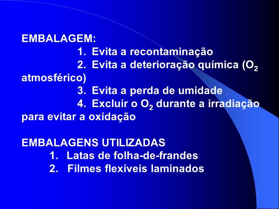 EMBALAGEM: 1. Evita a recontaminação. 2. Evita a deterioração química (O2 atmosférico) 3. Evita a perda de umidade.