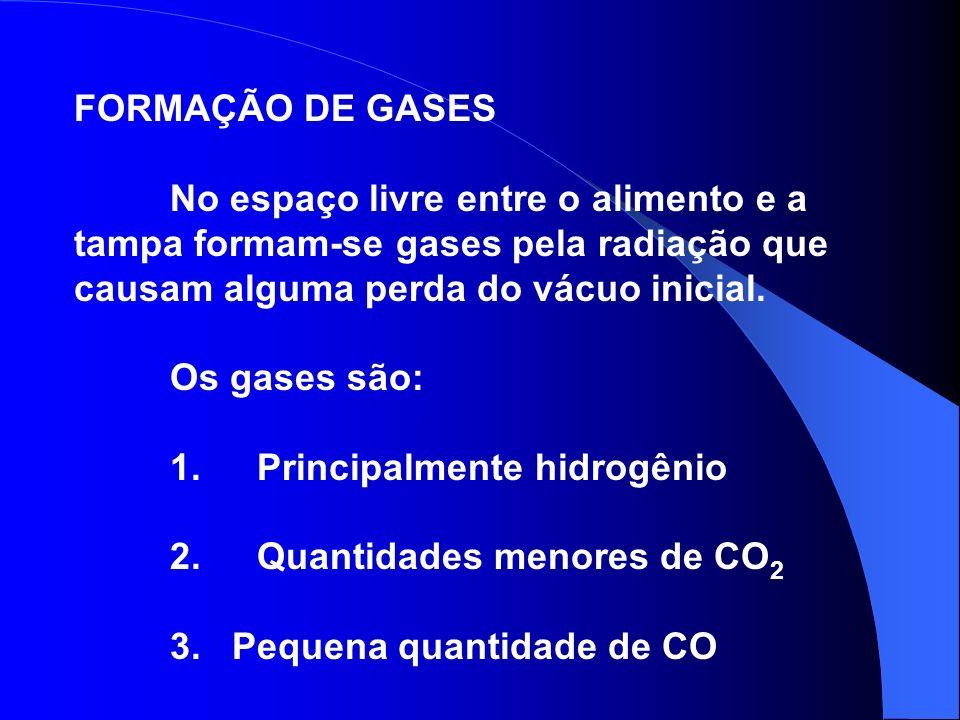 FORMAÇÃO DE GASES No espaço livre entre o alimento e a tampa formam-se gases pela radiação que causam alguma perda do vácuo inicial.