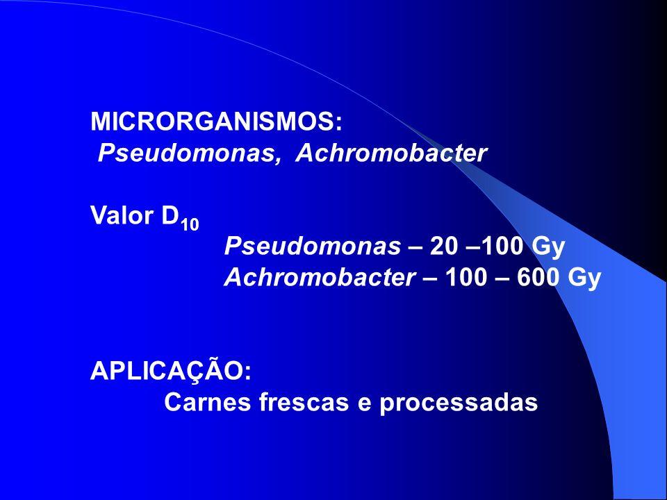 MICRORGANISMOS: Pseudomonas, Achromobacter. Valor D10. Pseudomonas – 20 –100 Gy. Achromobacter – 100 – 600 Gy.