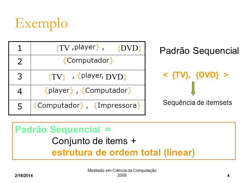 Exemplo Padrão Sequencial Padrão Sequencial = Conjunto de items +