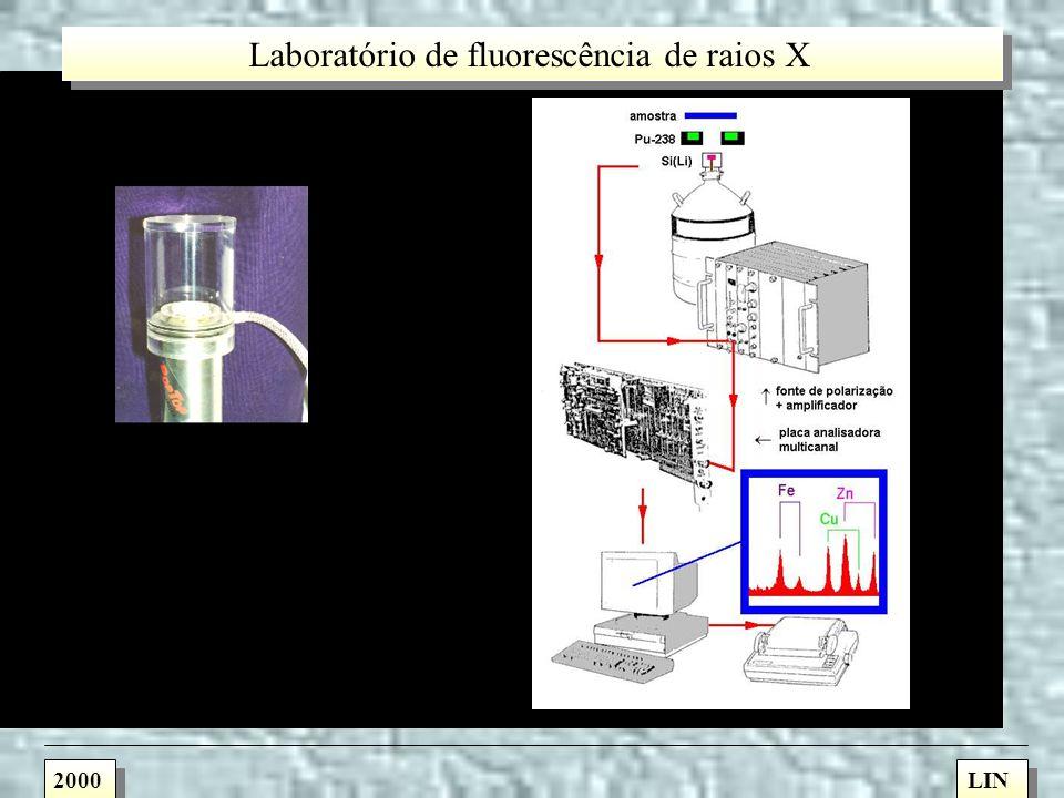 Laboratório de fluorescência de raios X