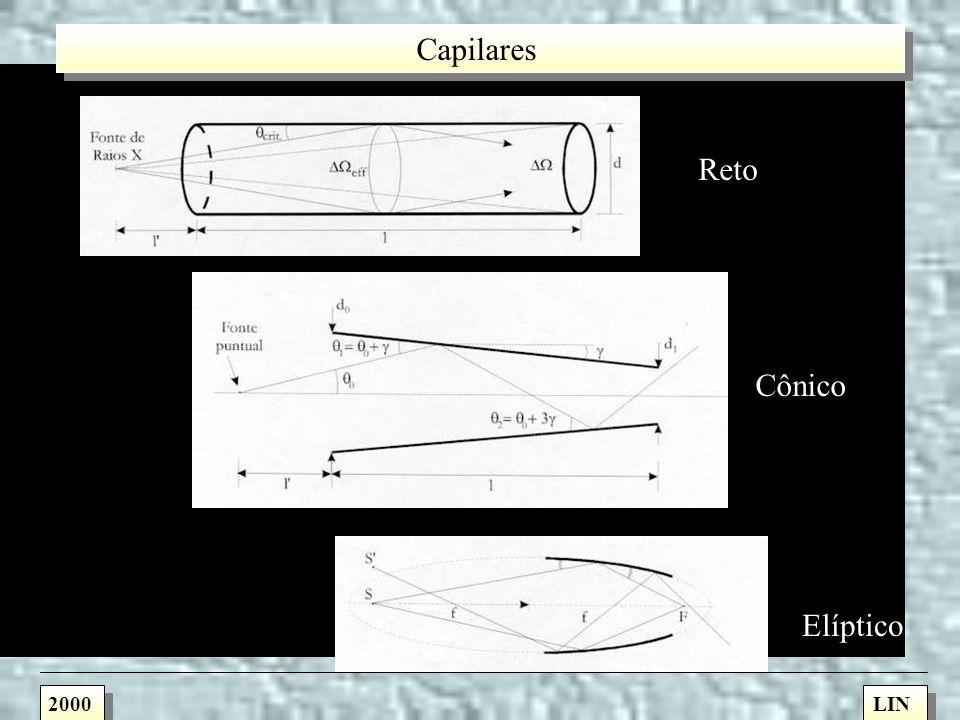Capilares Reto Cônico Elíptico 2000 LIN