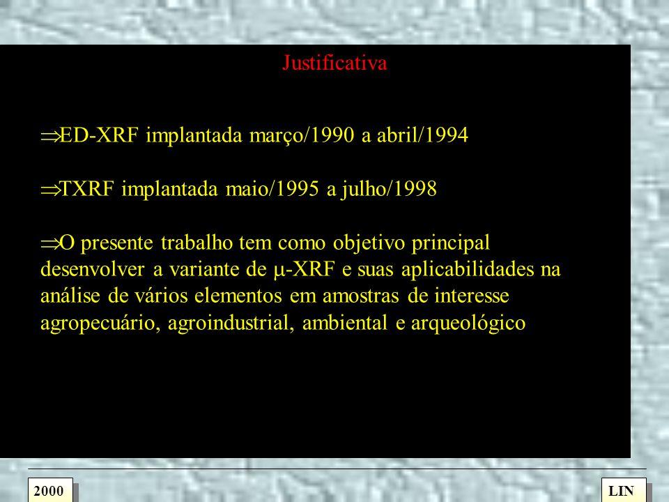 ED-XRF implantada março/1990 a abril/1994