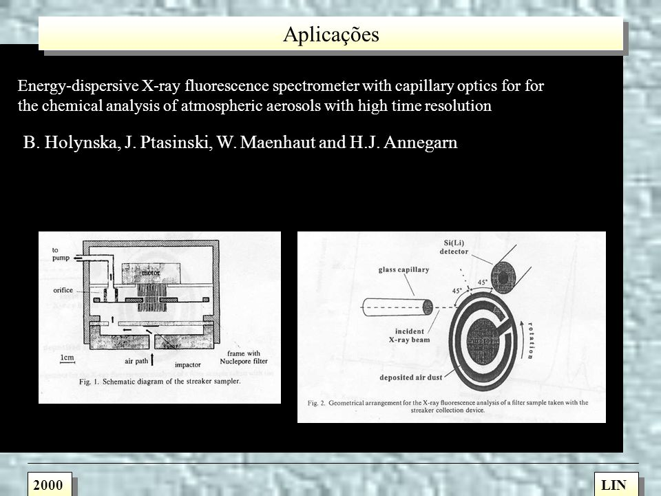 Aplicações B. Holynska, J. Ptasinski, W. Maenhaut and H.J. Annegarn