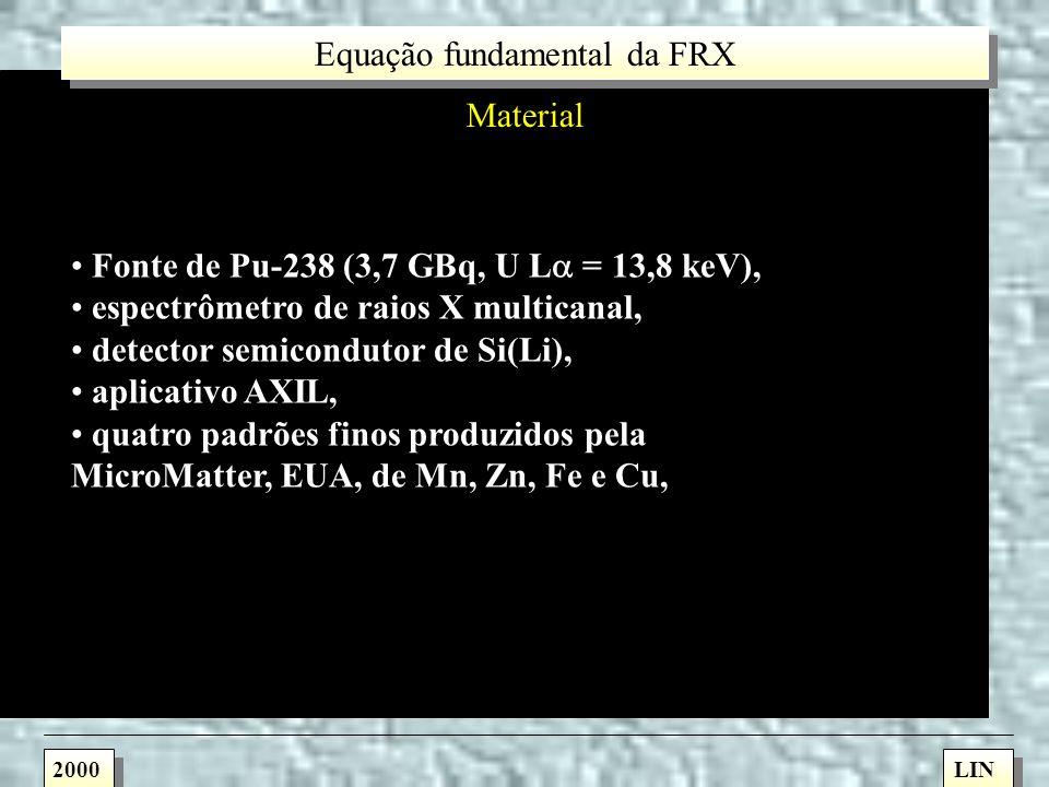 Equação fundamental da FRX