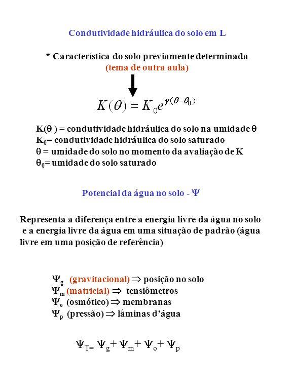 Yg (gravitacional)  posição no solo