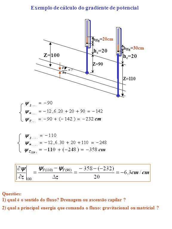 Exemplo de cálculo do gradiente de potencial