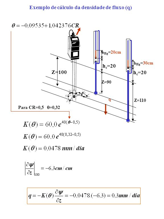Exemplo de cálculo da densidade de fluxo (q)