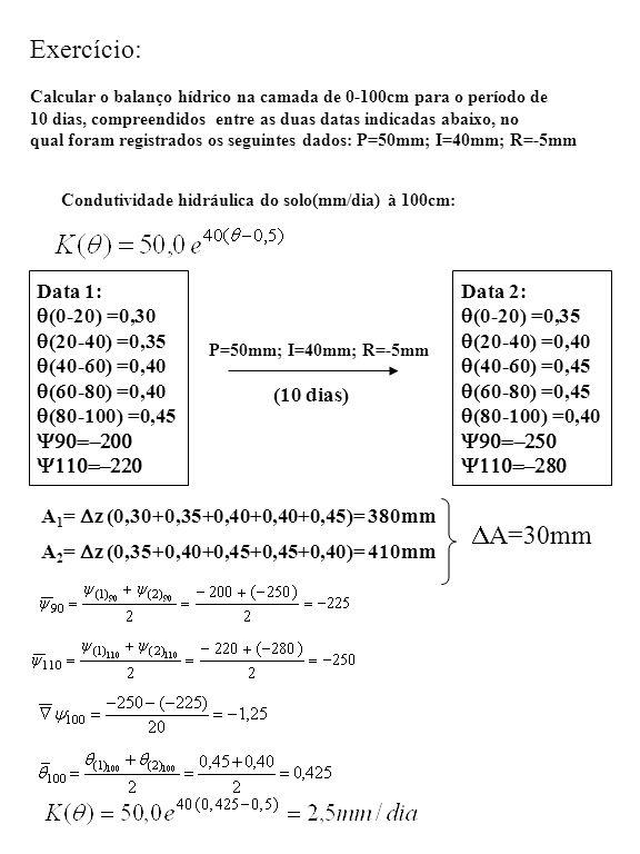 Condutividade hidráulica do solo(mm/dia) à 100cm: