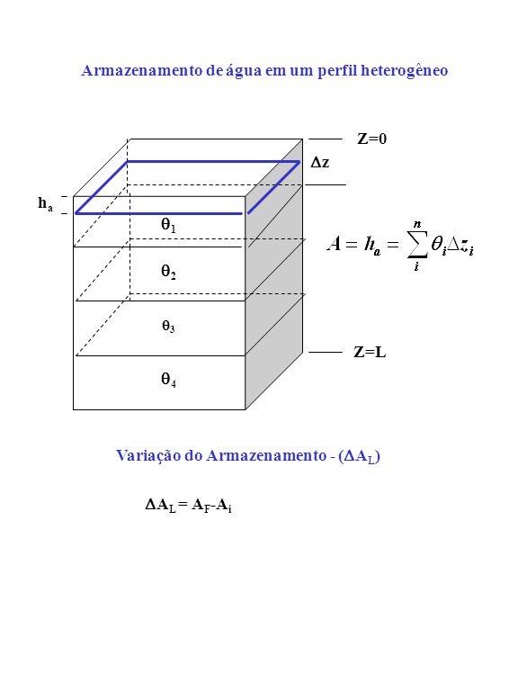 Armazenamento de água em um perfil heterogêneo