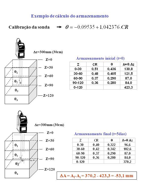Exemplo de cálculo do armazenamento