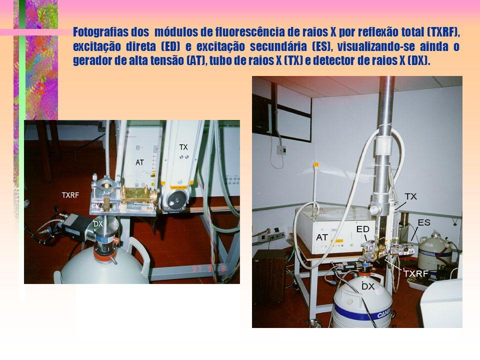 Fotografias dos módulos de fluorescência de raios X por reflexão total (TXRF), excitação direta (ED) e excitação secundária (ES), visualizando-se ainda o gerador de alta tensão (AT), tubo de raios X (TX) e detector de raios X (DX).