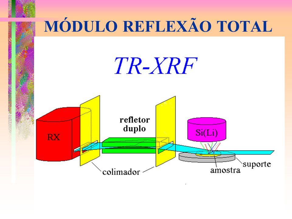 MÓDULO REFLEXÃO TOTAL