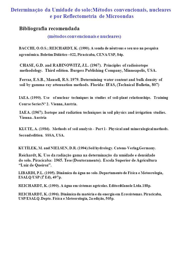 Determinação da Umidade do solo:Métodos convencionais, nucleares