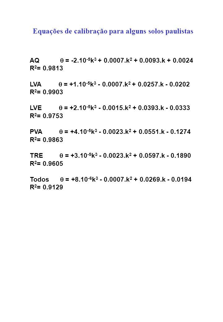Equações de calibração para alguns solos paulistas
