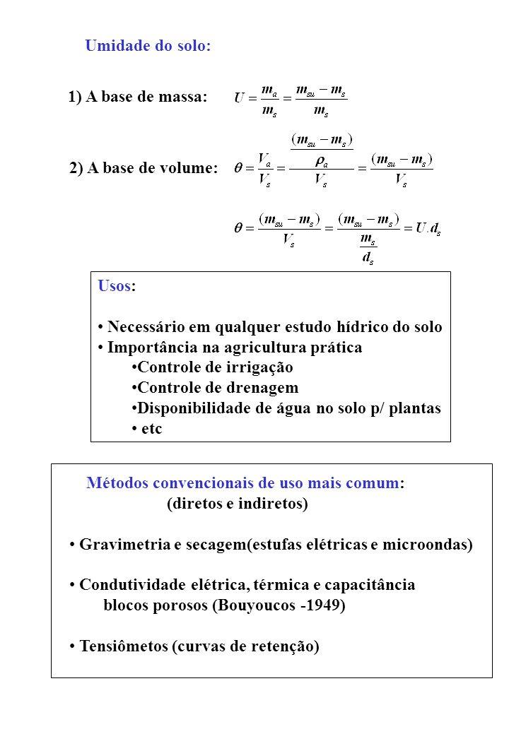 Umidade do solo: 1) A base de massa: 2) A base de volume: Usos: Necessário em qualquer estudo hídrico do solo.