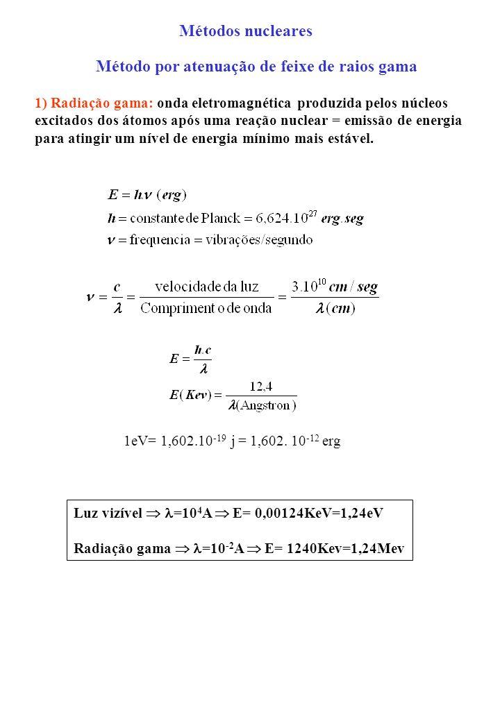 Método por atenuação de feixe de raios gama