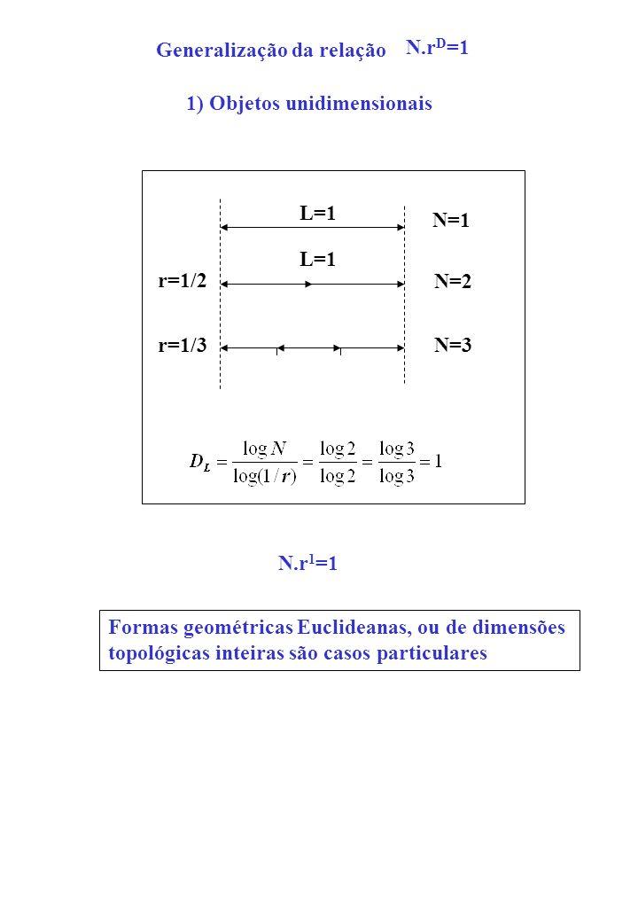 Generalização da relação