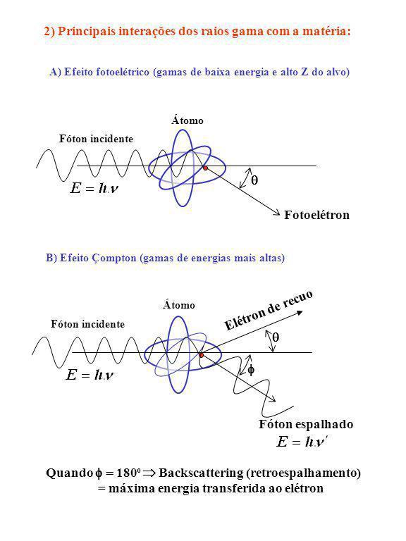 2) Principais interações dos raios gama com a matéria: