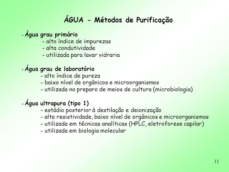 ÁGUA - Métodos de Purificação