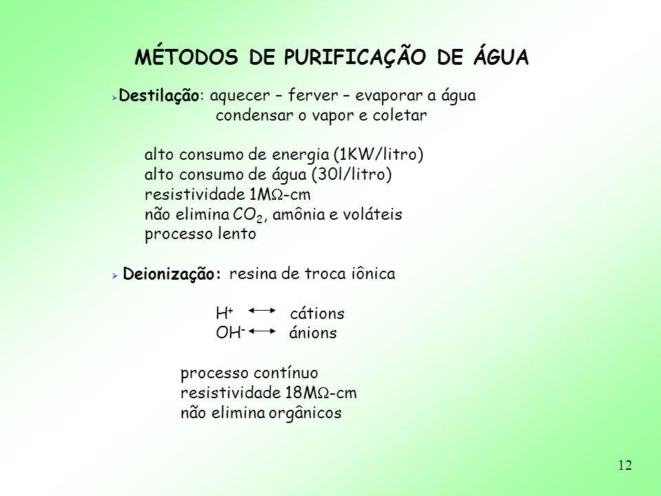 MÉTODOS DE PURIFICAÇÃO DE ÁGUA