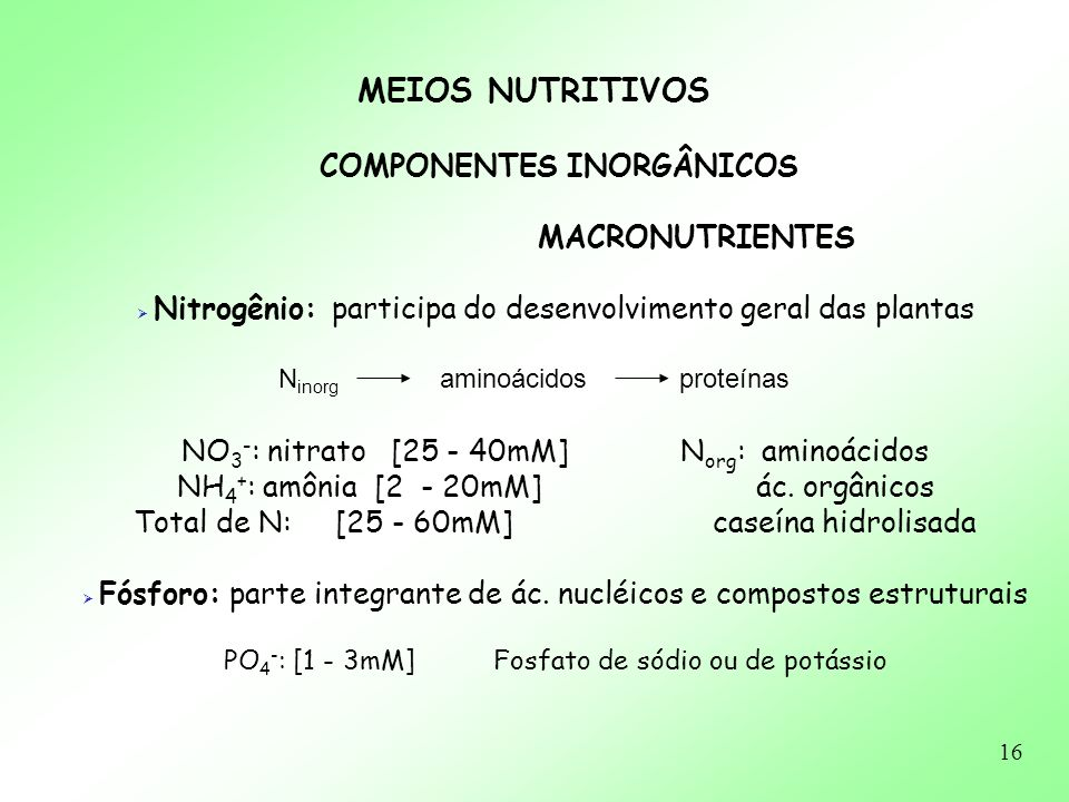 MEIOS NUTRITIVOS COMPONENTES INORGÂNICOS MACRONUTRIENTES